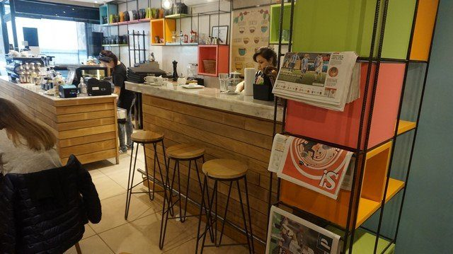 Coffee Town – Buenos Aires