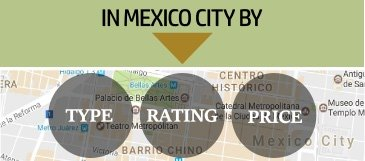 See restaurants on a map of Mexico City