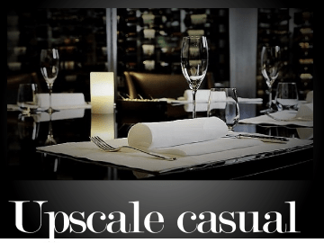 Best Formal and Upscale Casual Dining Restaurants in Santiago Chile