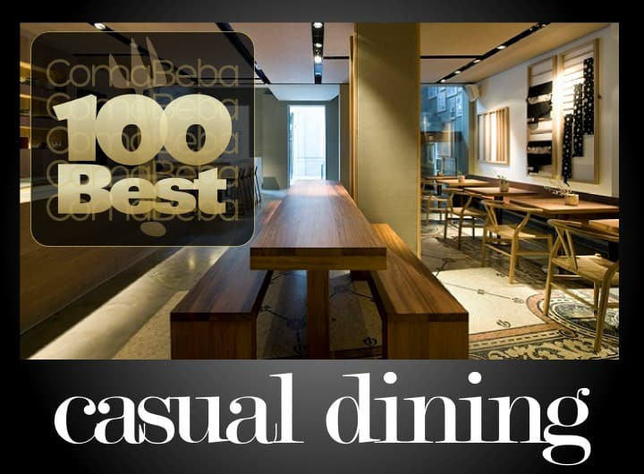 100 Best Casual Dining Restaurants in Latin America